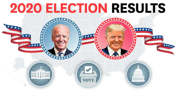California election results 2020