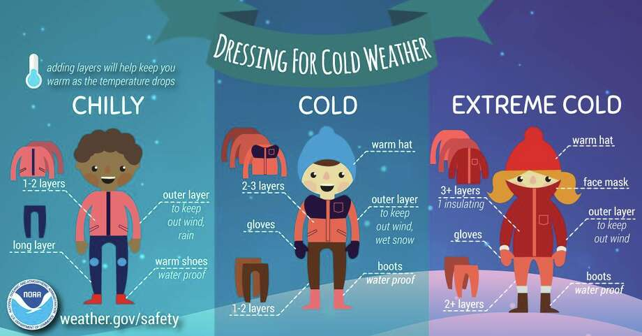 If there's only one thing that we want you to remember for the forecast this weekend, it's that it's gonna get COLD. Avoid frostbite by dressing in warm layers, covering exposed skin, and limiting your time outside if possible! Photo: National Weather Service Grand Rapids