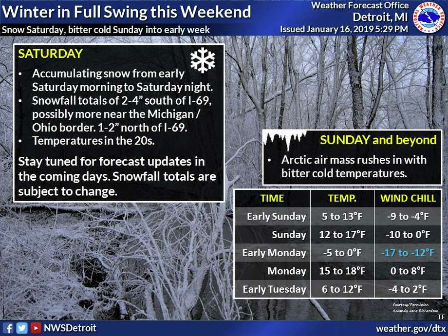 A better taste of winter is in store for this weekend. Photo: National Weather Service Detroit