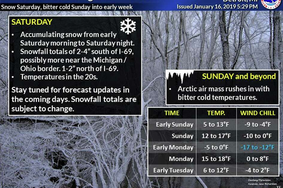 "A better taste of winter is in store for this weekend. Accumulating snowfall is forecast across much of Southeast Michigan on Saturday with 1-2"" possible north of I-69, 2-4"" south of I-69, and potentially higher amounts close to the Michigan/Ohio border. Sunday and the early work week will see a blast of frigid Arctic air. Temperatures will fall to the teens and single digits, and potentially below zero Monday morning. Wind chills will be bitter cold in in the negative single digits to negative teens during this period. Prepare now for the weekend ahead!"