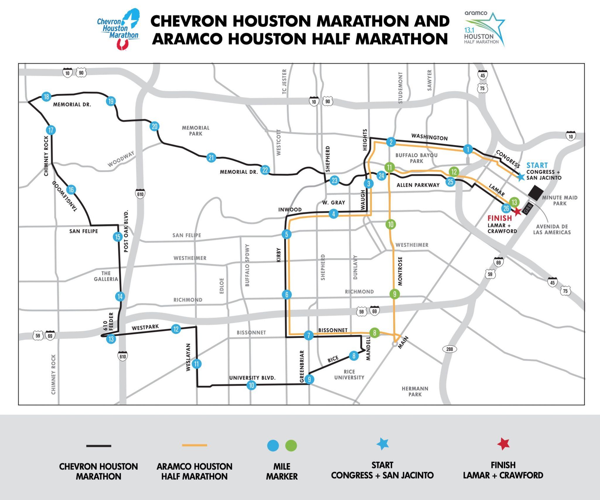 2019 Chevron Houston Marathon: Street closures