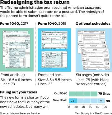 After this year's tax season, you may prefer death