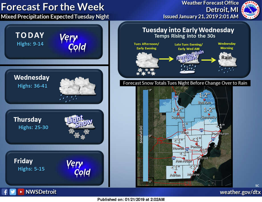 Sloppy forecast ahead with snow, freezing rain and rain. Photo: National Weather Service Detroit To
