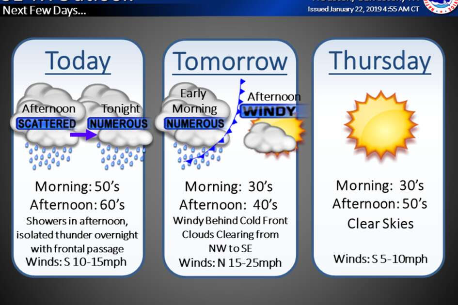 Tempreatures will likely stay in the 30s and 40s throughout Wednesday after a cold front sweeps through the area.