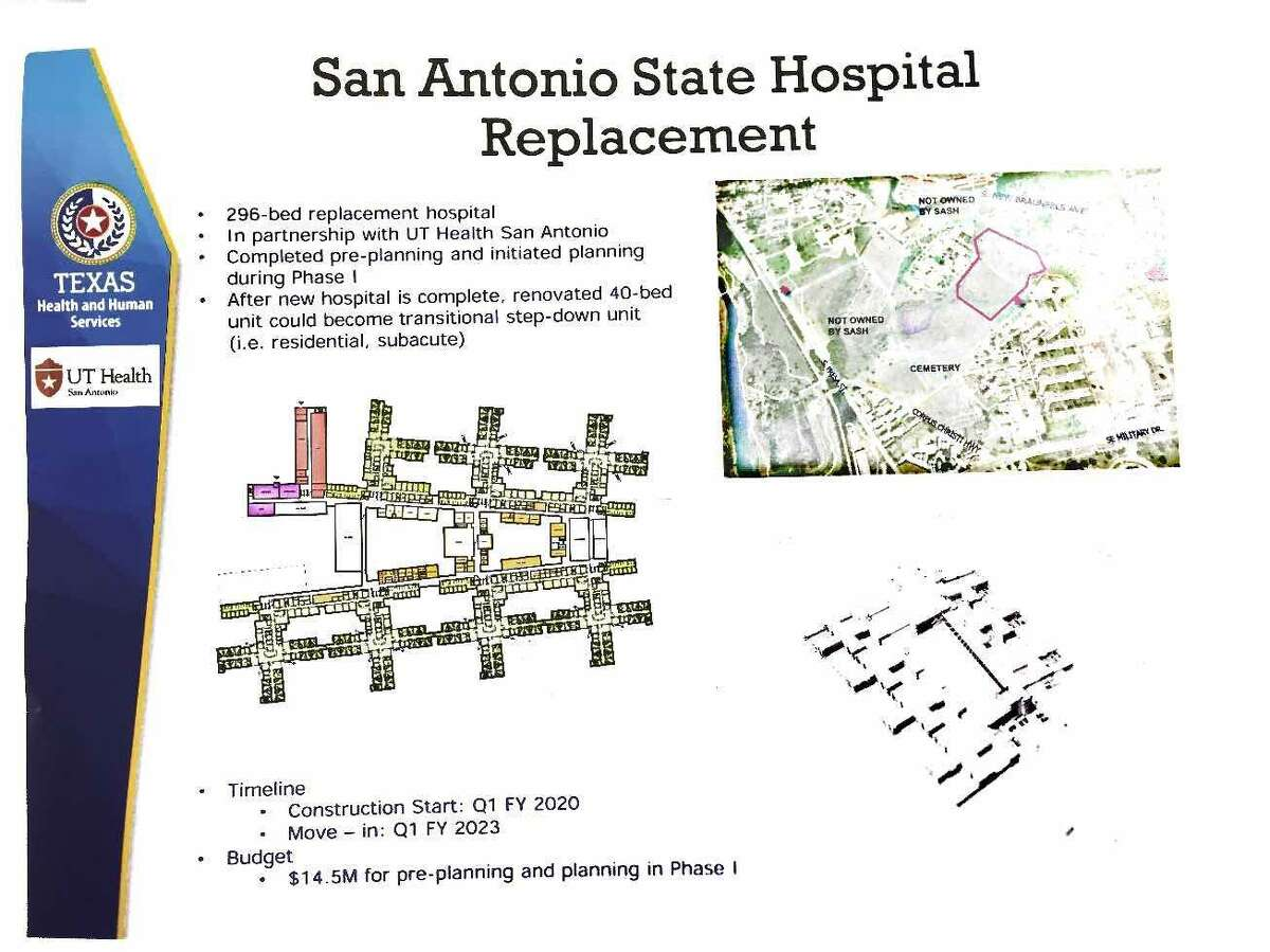 Click through for an update on San Antonio constructions projects so far in 2019>>> New psychiatric hospital  State officials are planning to build a brand-new $320 million San Antonio State Hospital at its same South Side site, with construction set to start next year and doors opening in 2023. Read more on our subscriber site, ExpressNews.com.