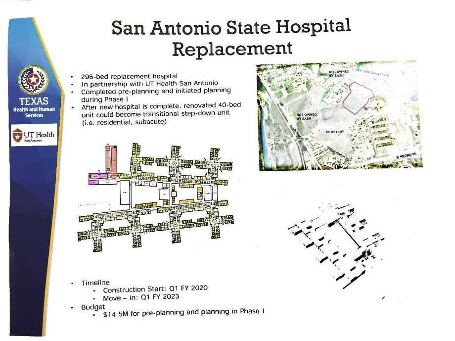 Click through for an update on San Antonio constructions projects so far in 2019>>>
