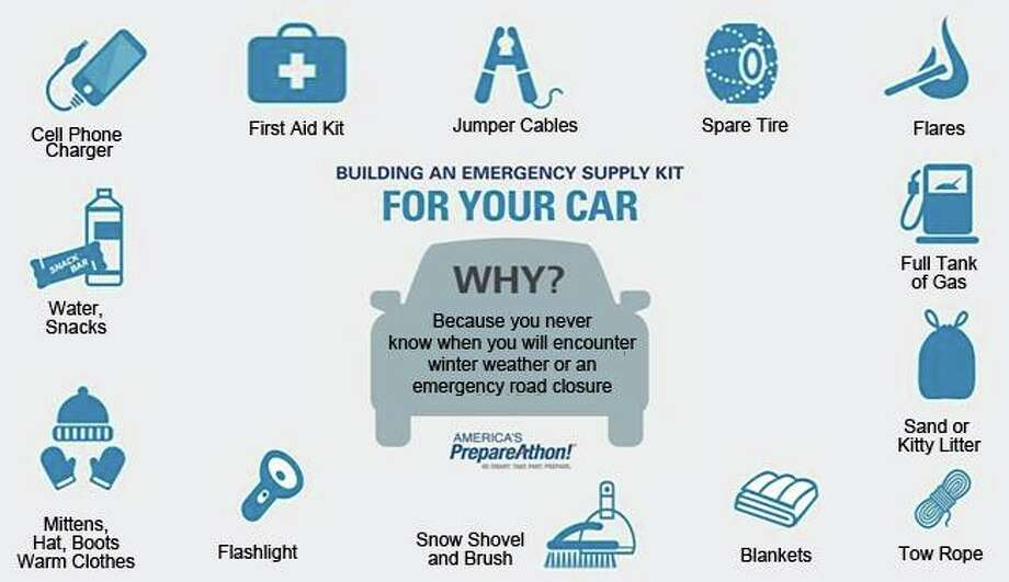 Sunday is a great day to stock your car with an emergency supply kit. Snow will be deep enough Monday to get stuck, especially north of I-96. By midweek, temperatures will be life-threatening if you get stuck in the snow or your car breaks down. Prepare now! Photo: National Weather Service Grand Rapids