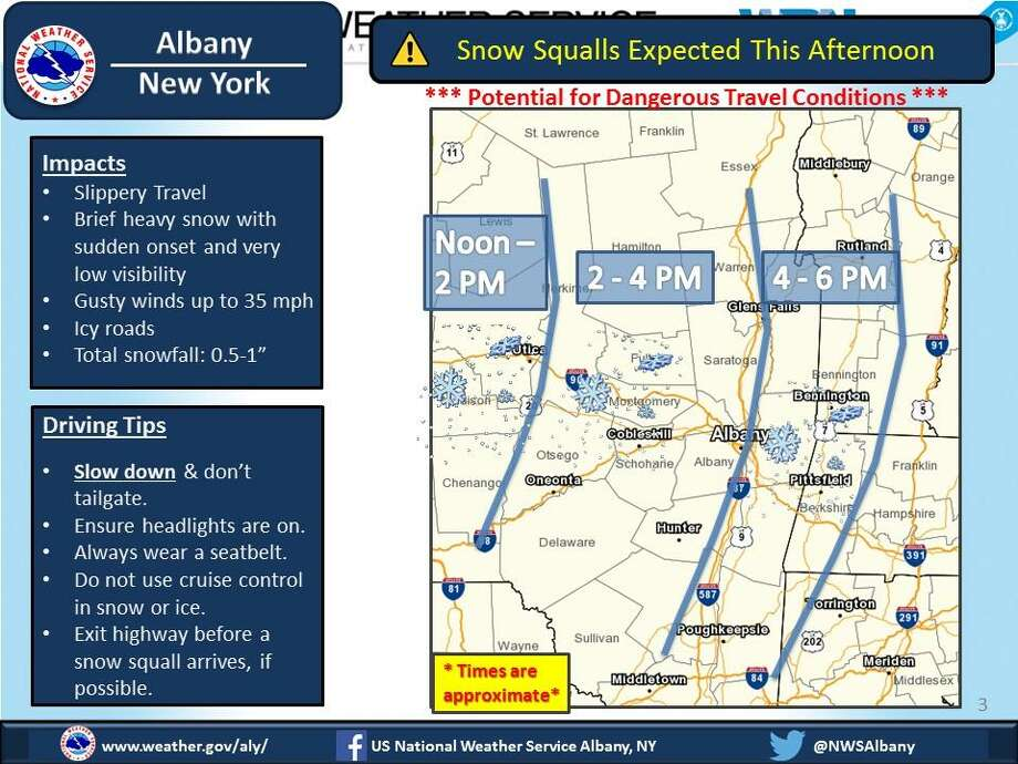 Threat of snow squalls closes schools, may affect ride home