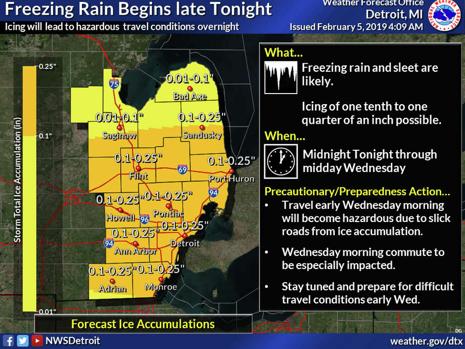Freezing rain is expected to overspread the area late tonight. Expect a slick morning commute Wednesday morning. Photo: National Weather Service Detroit