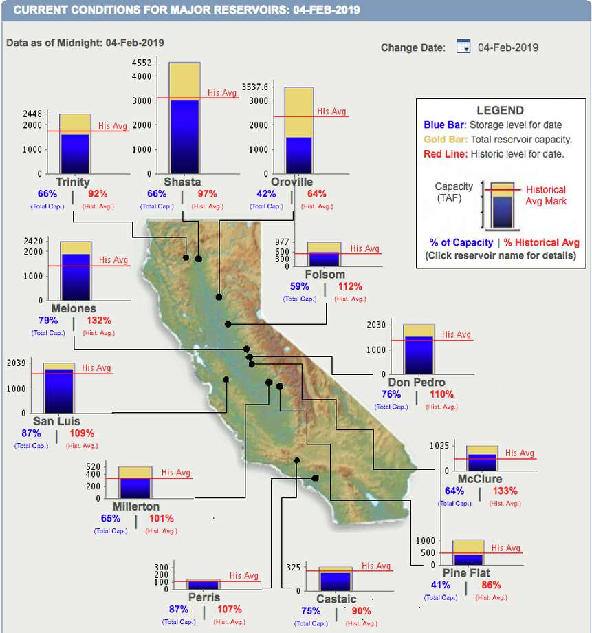 Snow water equivalents for the Sierra snowpack, Feb. 5, 2019. Photo: DWR