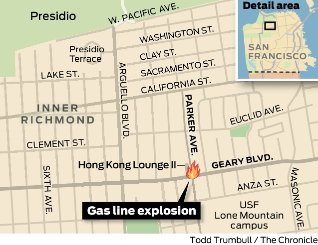 Gas line explosion in SF sends people running for lives