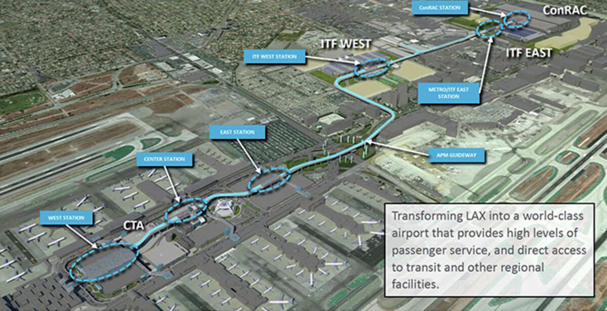 LAX's Automated People Mover will link terminals to a new rental car center (ConRAC) at upper right.