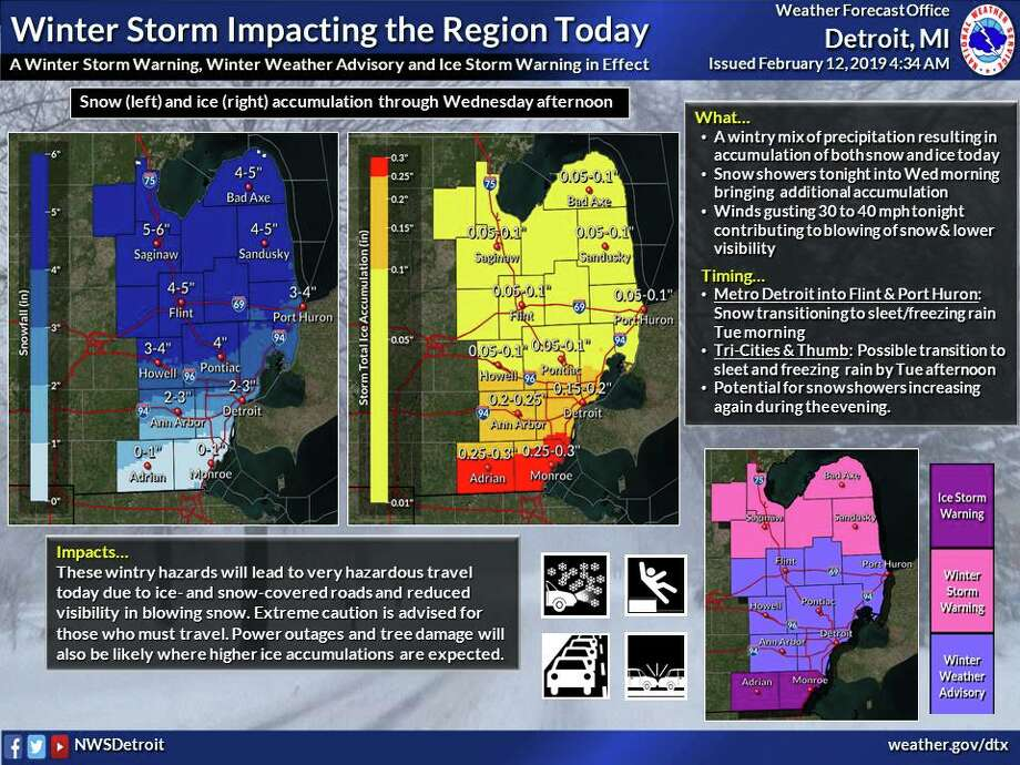 Expect very hazardous travel conditions with any untreated roads likely ice- and snow-covered. Blowing snow will also significantly reduce visibility. Extreme caution is advised for those on the roads. Photo: National Weather Service Detroit