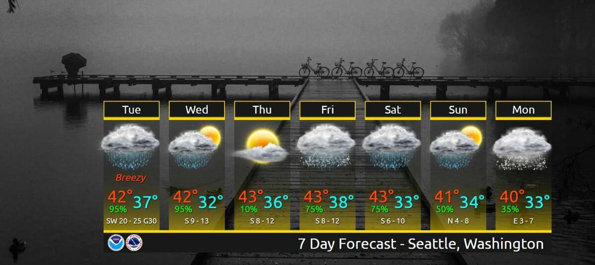 The week's forecast shows rain in Seattle for most of the week.