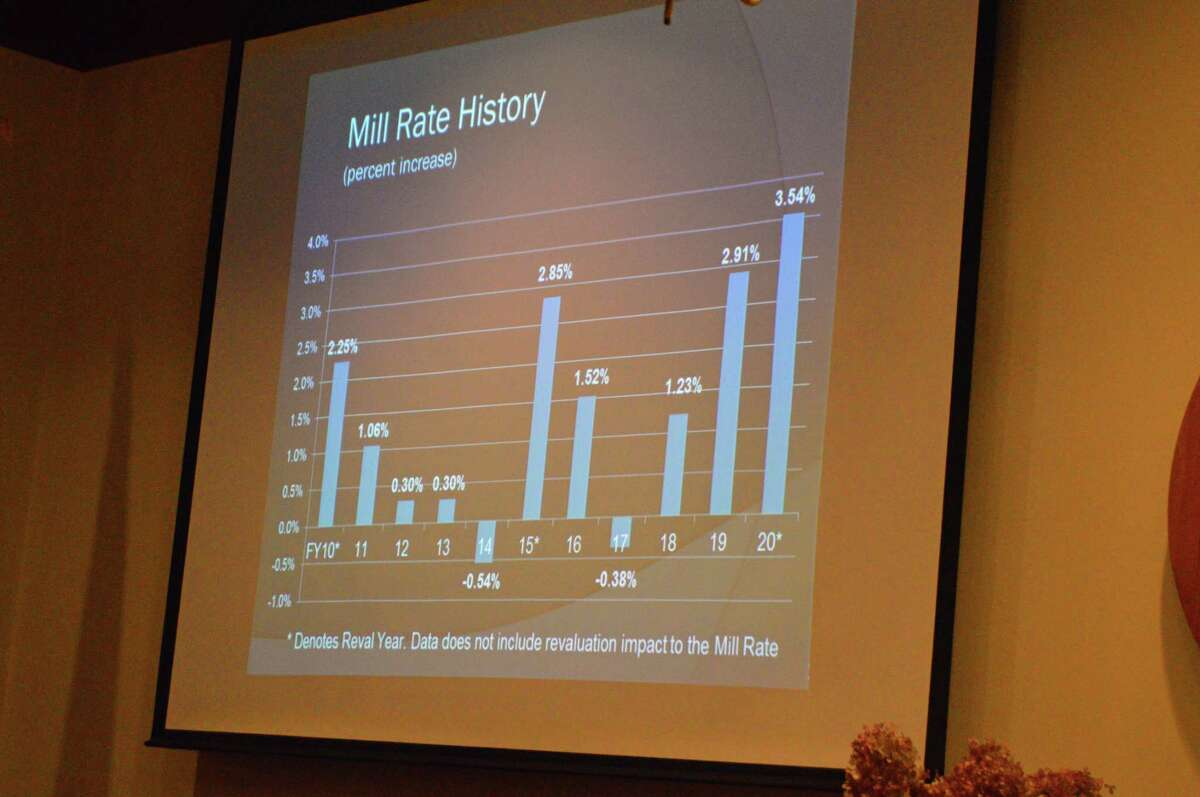 A slide of current and past mill rates in Weston, presented at the Board of Selectmen meeting on Feb. 11.