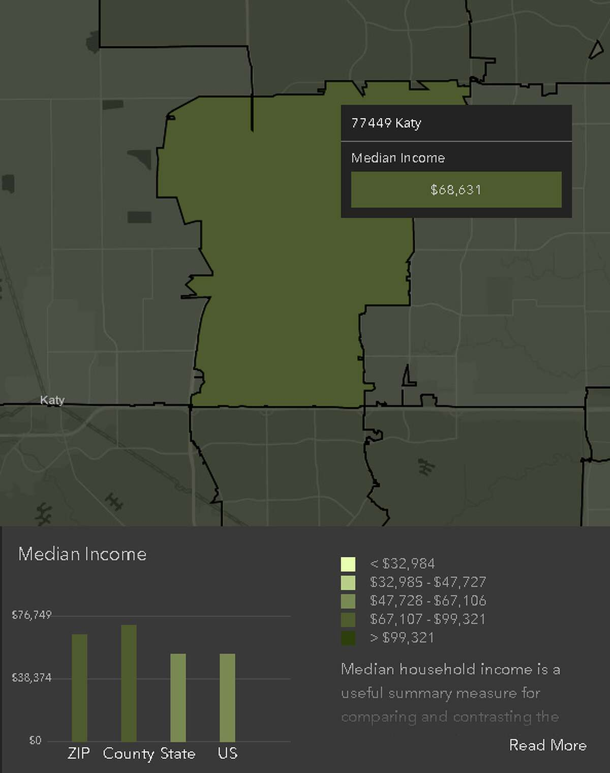 Katy, 77449Median income: $68,631