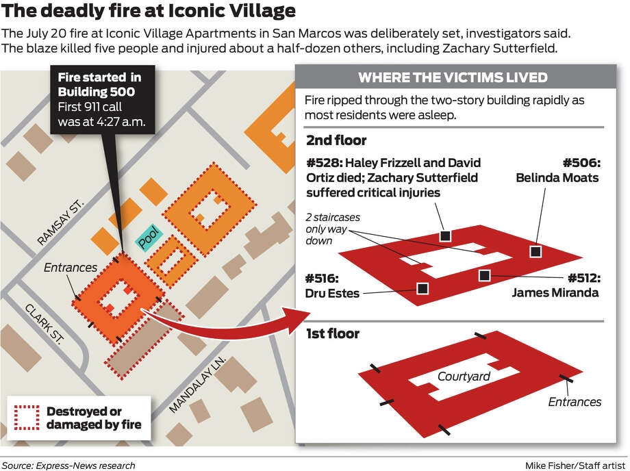 The deadly fire at Iconic Village Photo: Mike Fisher