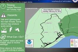 The National Weather Service predicts strong storms and possible hail for the Houston area later today.