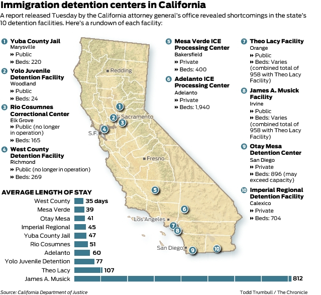 ICE detention: California finds poor conditions in immigrant