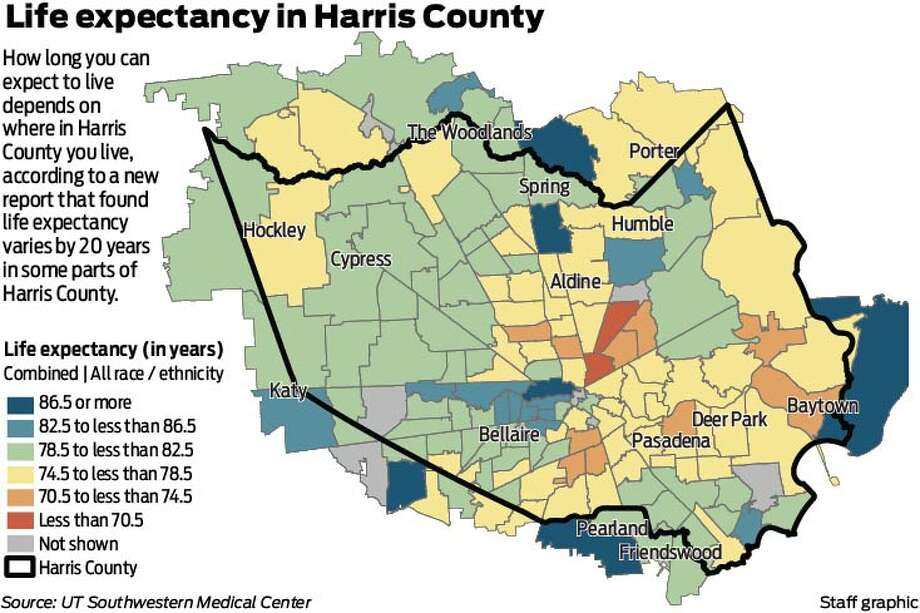 Texans' life expectancy varies wildly depending on zip code ... on katy zip codes list, cinco ranch katy map, katy tx flood map, houston tx counties map, katy school map, katy tx county map, zip codes county map, katy texas map, houston demographics map, alief isd zone map, katy subdivision map, katy to houston map, katy district map, katy area zip codes, houston zip map, katy area map, katy zoning map, katy prairie map, katy isd, katy tx on us map,