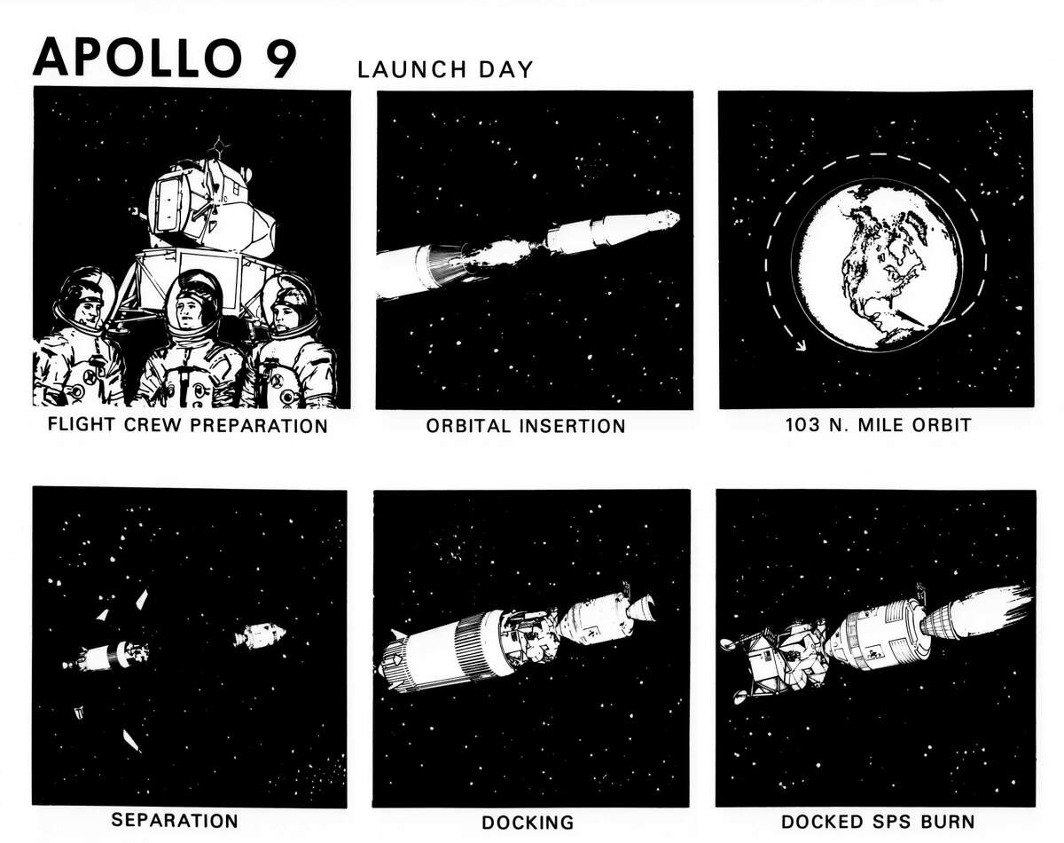 (February 1969) -- Composite of six artist's concepts illustrating key events, tasks and activities on the first day of the Apollo 9 mission, including flight crew preparation, orbital insertion, 103 nautical mile orbit, separation, docking, and docked Service Propulsion System burn.
