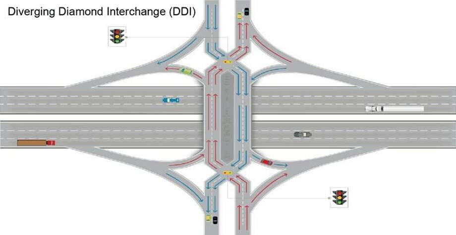 An example of a diverging diamond interchange. Photo: Indiana Department Of Transportation / Contributed