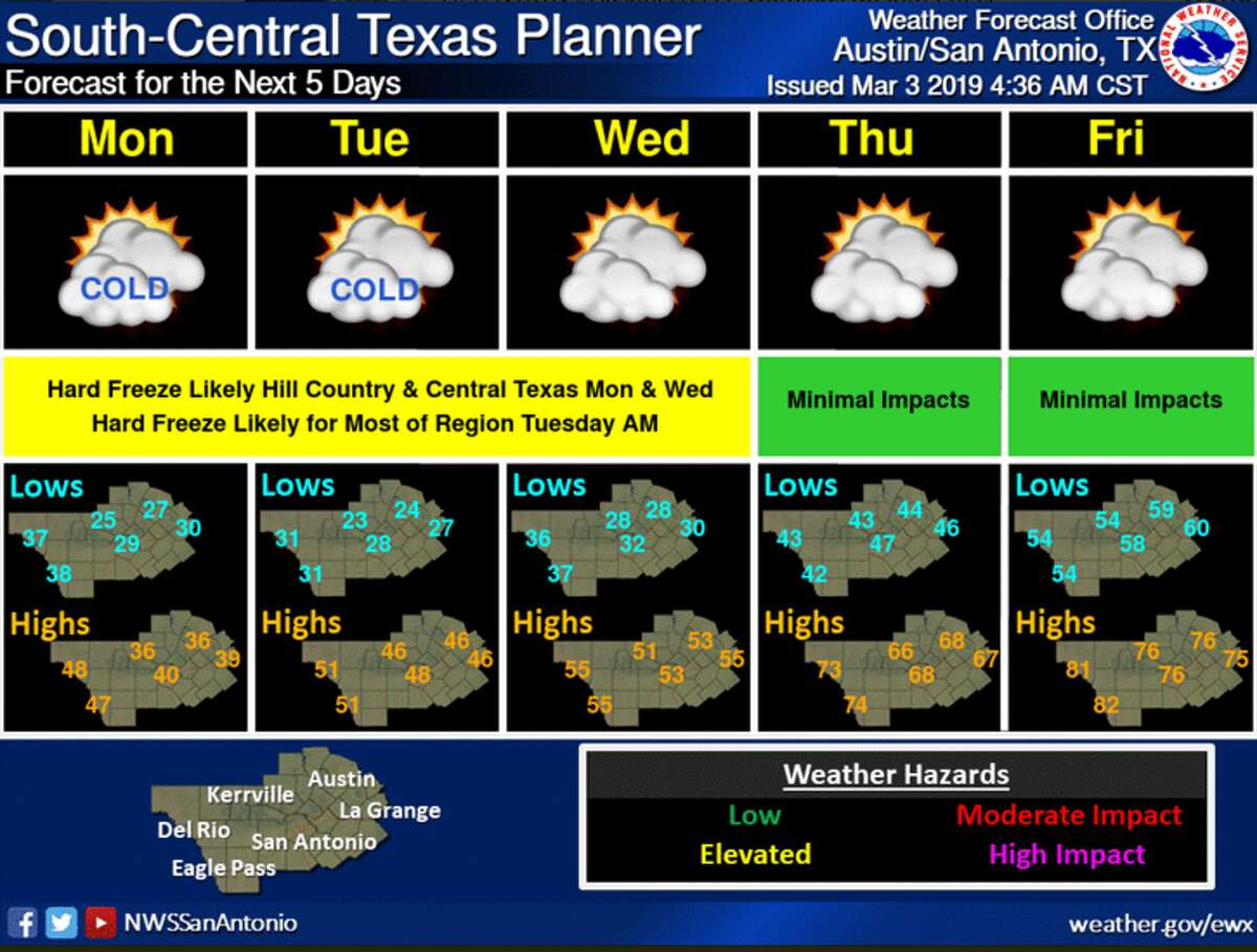 Much colder than normal temperatures will continue through Wednesday with higher temperatures returning by Thursday, according to the National Weather Service.
