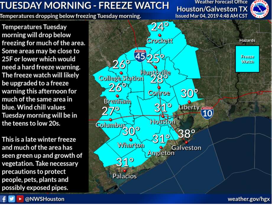 The Houston-area is currently under a freeze watch as a cold front will drop temperatures down to the low 30s and mid 20s by Tuesday morning, according to the forecast. Photo: National Weather Service