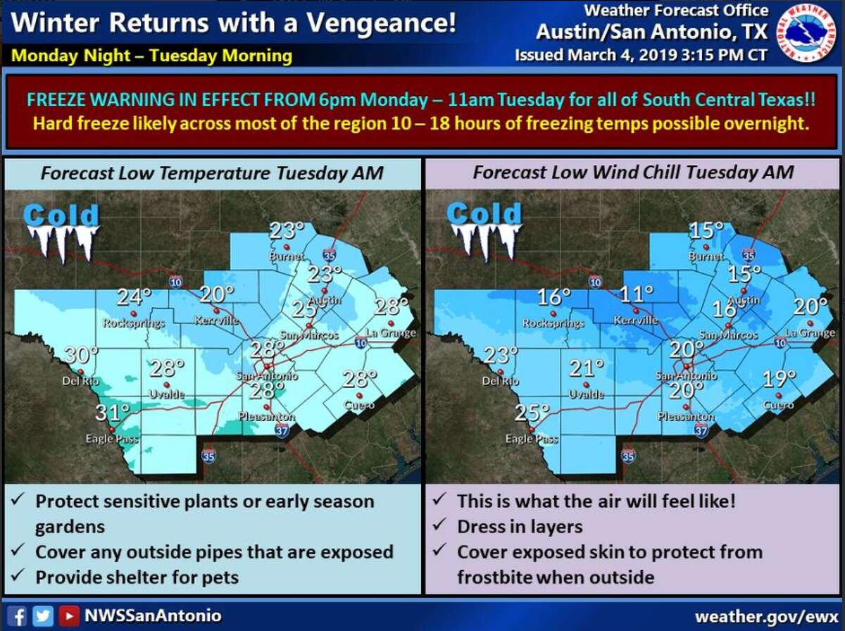 New Freeze Warning for Monday evening through Tuesday, according to the National Weather Service. Overnight lows tonight will be colder than they were Sunday night with a freeze expected across all of South Central TX tonight. A Hard Freeze is again expected across the Hill Country.