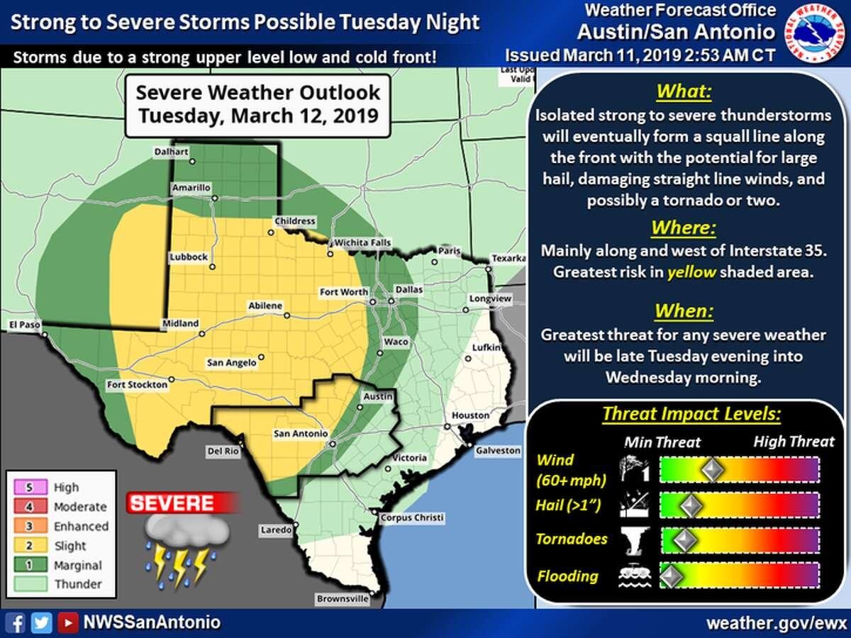 """A """"potent"""" storm system will move across a vast swath of Texas Tuesday, raising the possibility of severe storms west of the Interstate 35 corridor."""