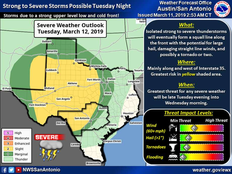 "A ""potent"" storm system will move across a vast swath of Texas Tuesday, raising the possibility of severe storms west of the Interstate 35 corridor. Photo: National Weather Service"