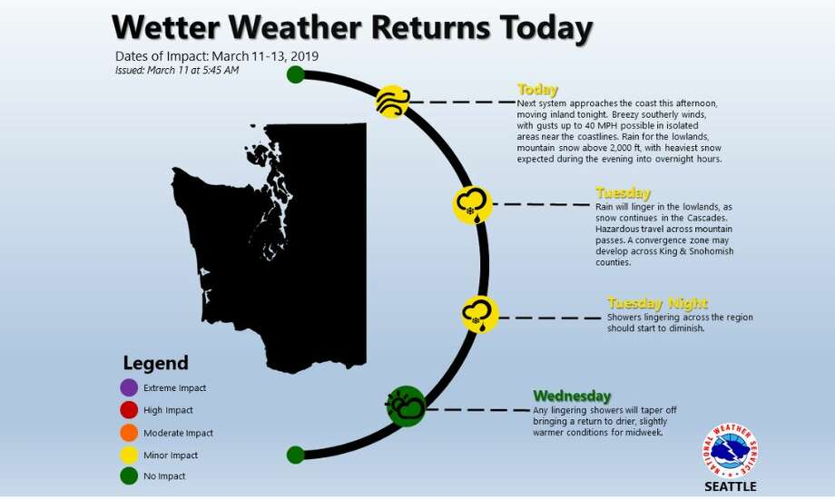 Wetter weather was expected to move in Monday and stick around through Tuesday. Drier weather was expected Wednesday and warmer conditions should move in later in the week. Photo: Courtesy NWS