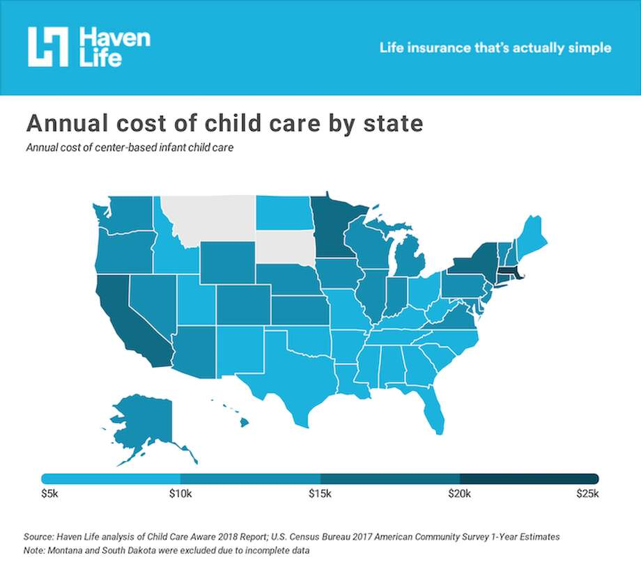 California had the second-most expensive childcare in the nation. Photo: Haven Life