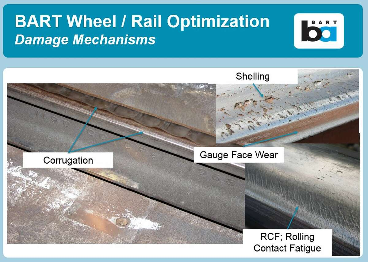 A November 2018 presentation on BART wheel and rail optimization shows some of the issues the transit agency was dealing with, including rail damage.