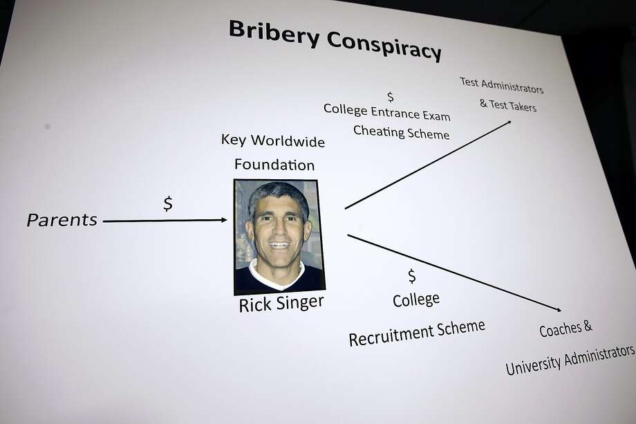 COLLEGE ADMISSIONS BRIBERY SCANDAL Photo: Steven Senne, Associated Press