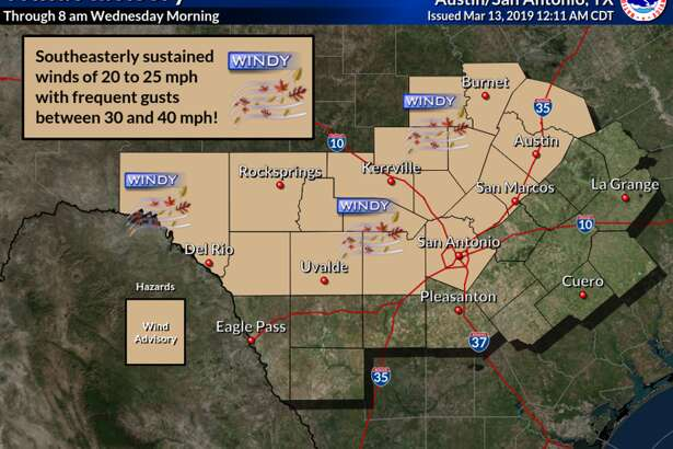 NWS:Winds have been gusty ahead of the approaching storm system. Because of this a Wind Advisory is now in effect for areas north of a Del Rio to Uvalde to San Antonio line and West of I-35. Sustained winds of 20-25 mph can be expected with frequent gusts to between 30 and 40 mph.