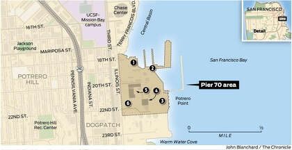 What's in store at Pier 70