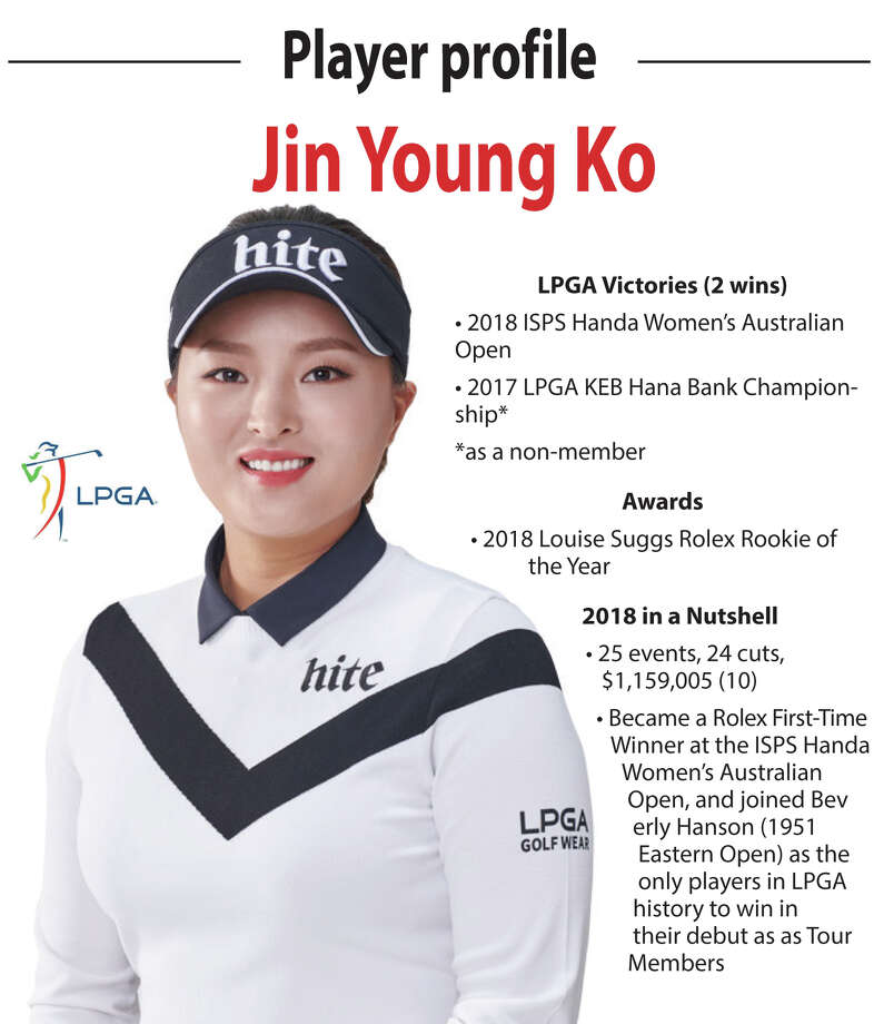 Jin Young Ko Photo: (Images Provided)
