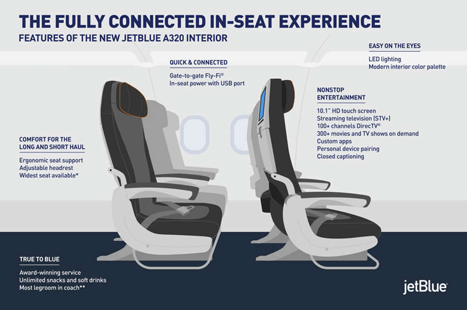 A comparison of JetBlue's old vs. new A320 product. Photo: JetBlue