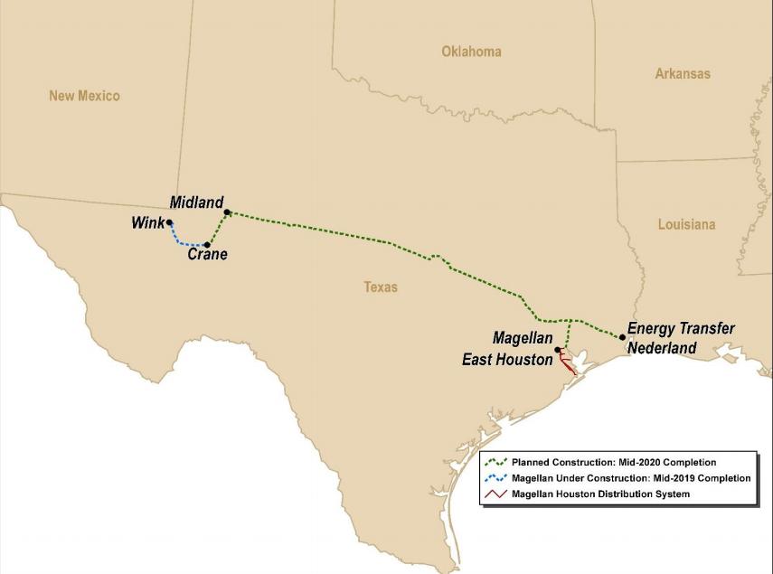 Magellan scraps plans for Permian Gulf Coast Pipeline amid