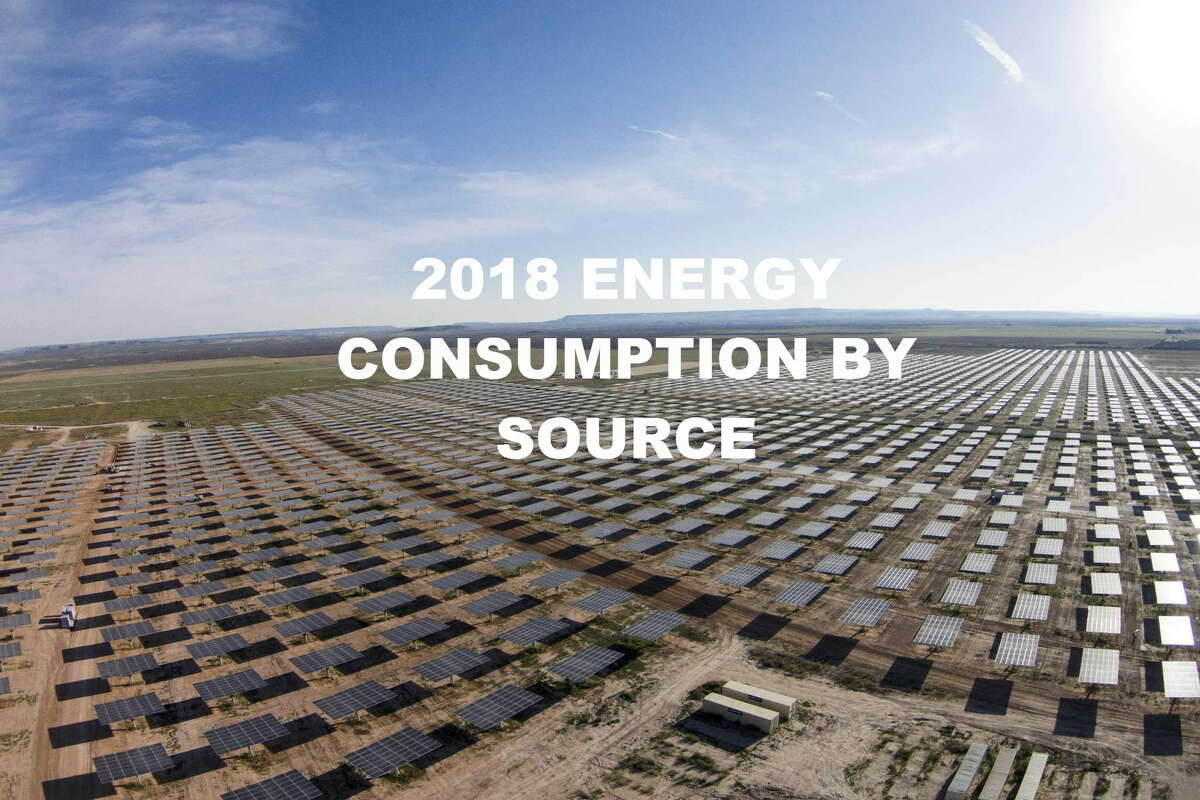 Click through to see 2018 U.S. energy consumption by source.