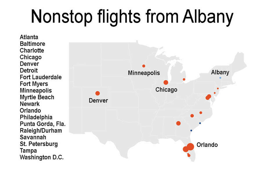 Travelers can fly nonstop from Albany International Airport to nearly two dozen airports. Nonstop flights to Fort Myers, Myrtle Beach and Savannah are seasonal (dark blue dots). (Cathleen F. Crowley/Times Union)