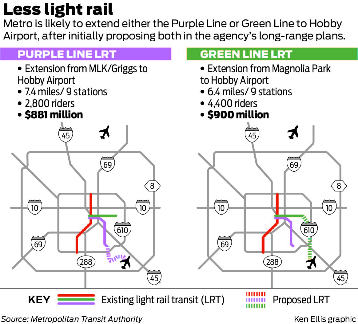 Metro scaling back future transit plans to one light rail ...