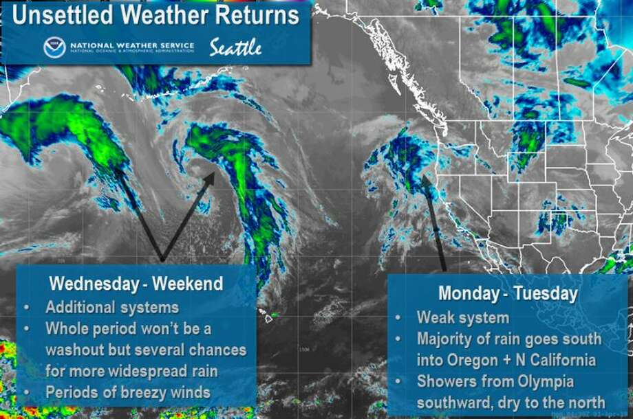 Rain returns this week to the Puget Sound region. Photo: Courtesy NWS