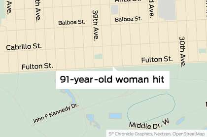 91-year-old woman hit by car while walking near SF's Golden Gate Park