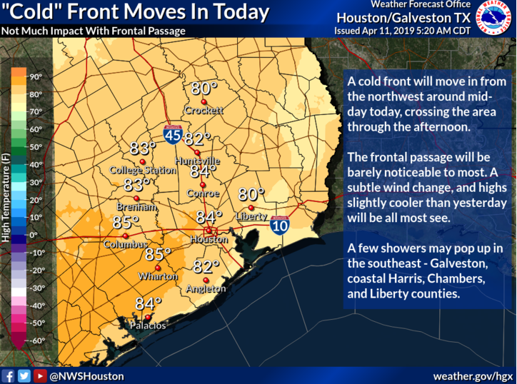 NWS: Cold front coming into Houston this afternoon, but changes will be 'barely noticeable'