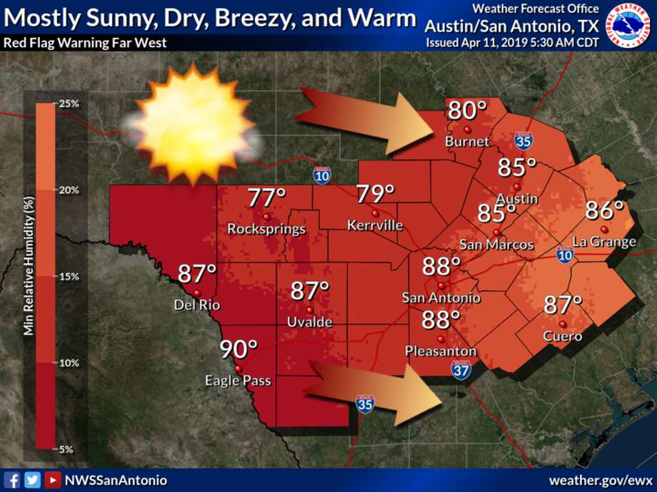 Thursday's weather is forecast to be warm, dry and breezy, with highs in the upper 80s in Bexar County and surrounding areas. Photo: National Weather Service