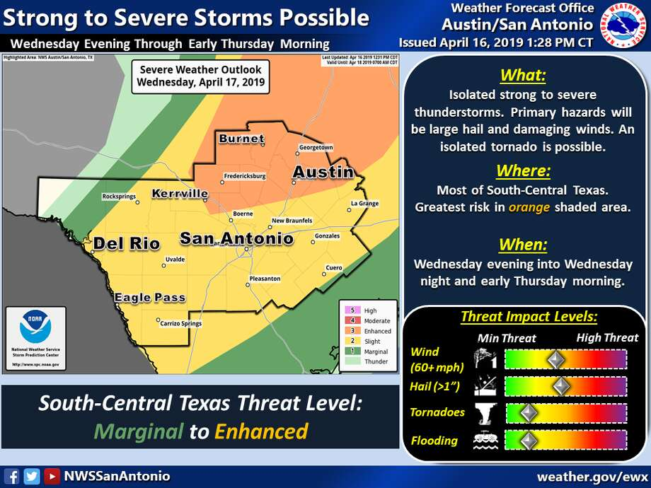 Isolated strong to severe thunderstorms and an isolated tornado is possible Wednesday evening into the night and early Thursday morning through most of south-central Texas, according to the National Weather Service. Primary hazards will be large hail and damaging winds. Photo: National Weather Service