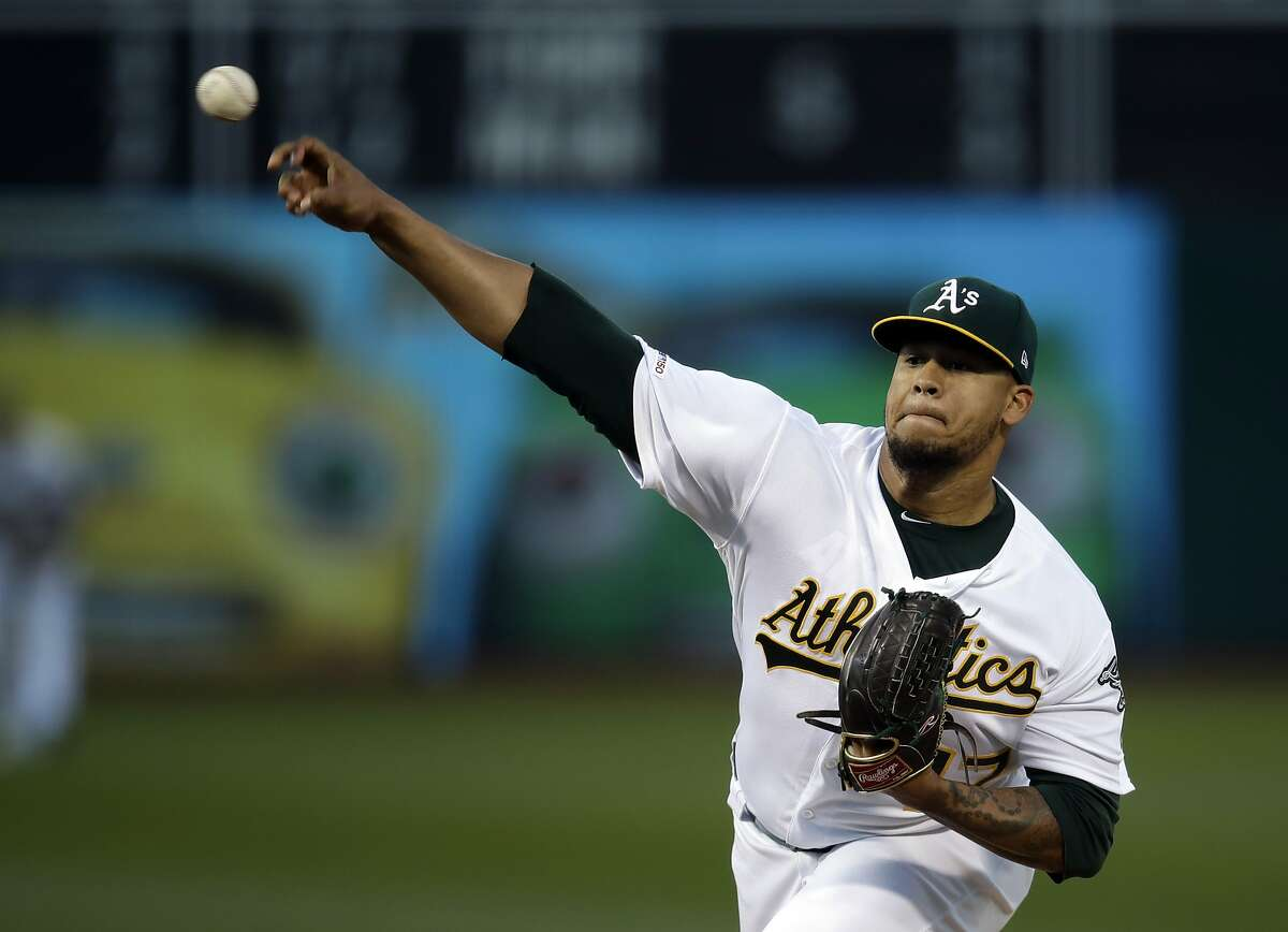 Frankie Montas, among starters on either side of the bay, has the highest average spin rate on his fastball (2,444 RPMs).