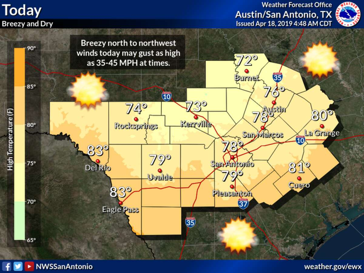 Wind gusts as high as 45 mph will continue blowing through the day, and the high temperature is expected to reach about 80 degrees, according to the National Weather Service.